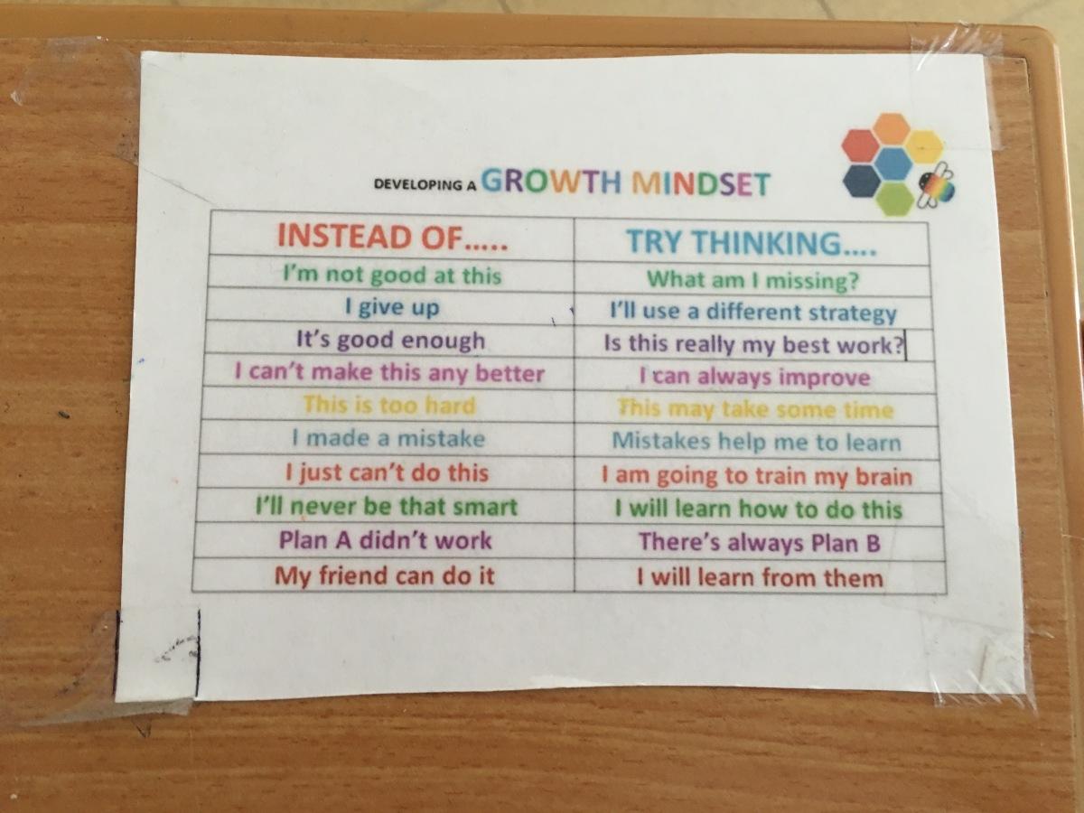 Growth Mindset Reminders